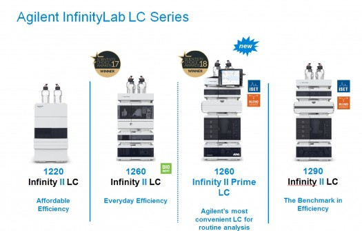 Agilent Infinity Lab LC Series